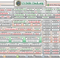 US Debt Clock and What It Tells Us